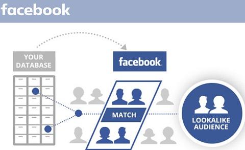 Facebook ra mắt công cụ hỗ trợ doanh nghiệp Việt
