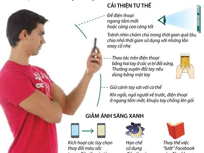 [Infographics] Cách bảo vệ sức khỏe khi sử dụng điện thoại thông minh