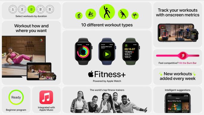 Apple ra mắt Apple Watch và iPad mới, không có iPhone nào được giới thiệu  - Ảnh 9.