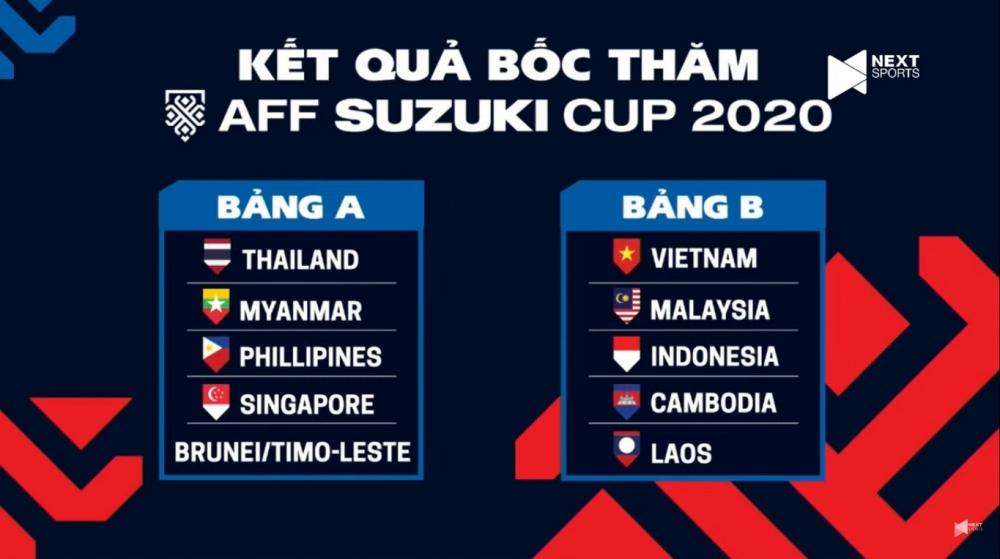 Tuyển Việt Nam vào bảng đấu khó tại AFF Cup 2020