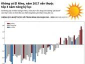 [Infographics] Năm 2017 thuộc tốp ba năm nắng nóng kỷ lục