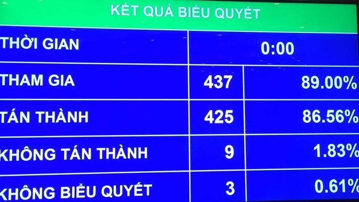 tu 172018 tang luong co so len 139 trieu