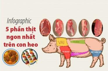 5 phần thịt ngon nhất trên con heo