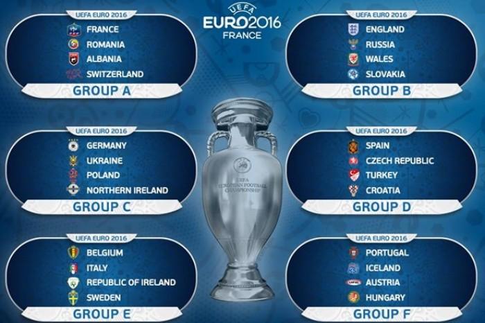 VCK EURO 2016: Đức dễ thở, Tây Ban Nha và Italy vào bảng khó