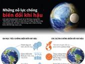 Những nỗ lực chống biến đổi khí hậu toàn cầu