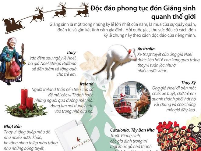 Độc đáo phong tục đón Giáng sinh quanh thế giới