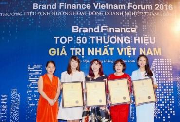 Vingroup sở hữu 5 Thương hiệu Giá trị nhất Việt Nam