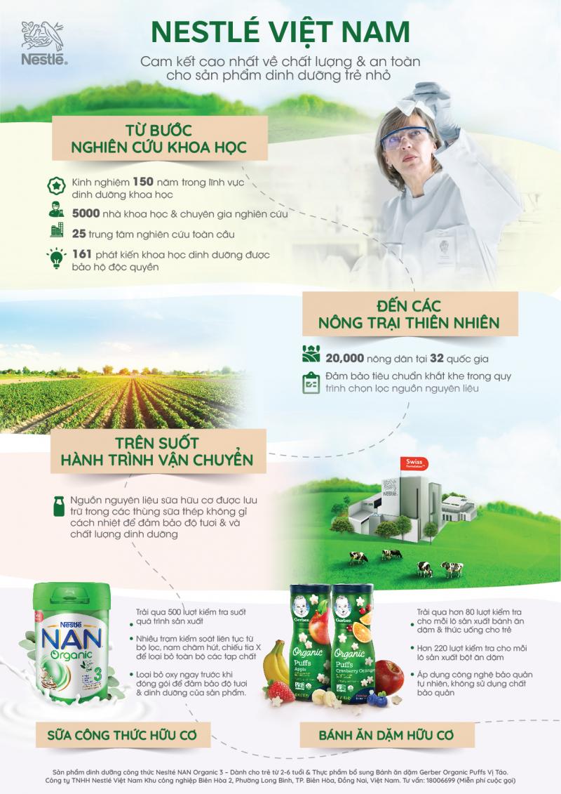 Nestlé Việt Nam ra mắt bộ đôi sản phẩm dinh dưỡng hữu cơ dành cho trẻ nhỏ
