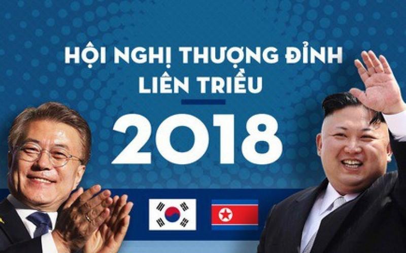 Bước tiến mới trong quan hệ và mở ra kỷ nguyên hòa bình trên bán đảo Triều Tiên