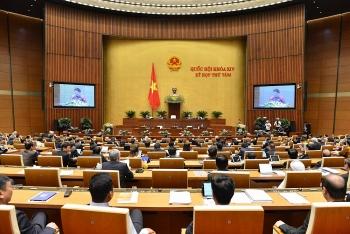 Vị trí của Quốc hội trong bộ máy nhà nước