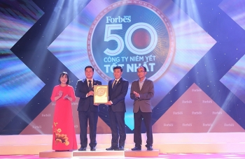 HDBank lọt top 50 công ty niêm yết tốt nhất năm 2020