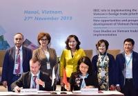 Tăng cường hợp tác thương mại giữa Việt Nam và khu vực Trung - Đông Âu và Á - Âu