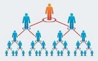 Quy chế phối hợp quản lý hoạt động kinh doanh đa cấp