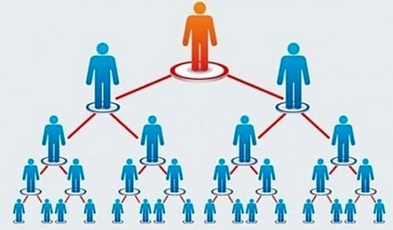 Xử lý nghiêm việc lợi dụng mô hình kinh doanh đa cấp để huy động tài chính trái phép